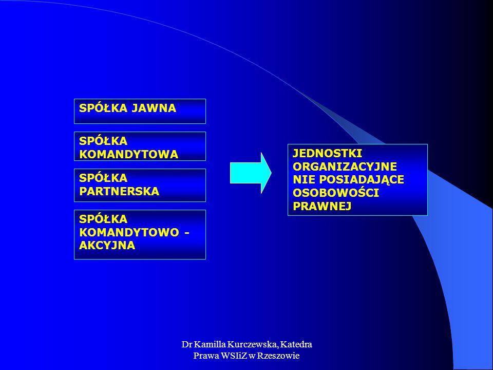 Dr Kamilla Kurczewska, Katedra Prawa WSIiZ w Rzeszowie SPÓŁKA KOMANDYTOWA SPÓŁKA KOMANDYTOWO - AKCYJNA SPÓŁKA JAWNA SPÓŁKA PARTNERSKA JEDNOSTKI ORGANI