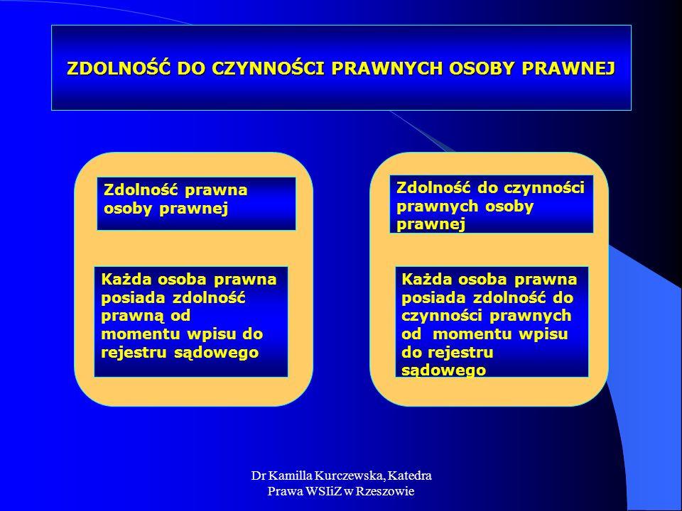 Dr Kamilla Kurczewska, Katedra Prawa WSIiZ w Rzeszowie ZDOLNOŚĆ DO CZYNNOŚCI PRAWNYCH OSOBY PRAWNEJ Każda osoba prawna posiada zdolność prawną od mome