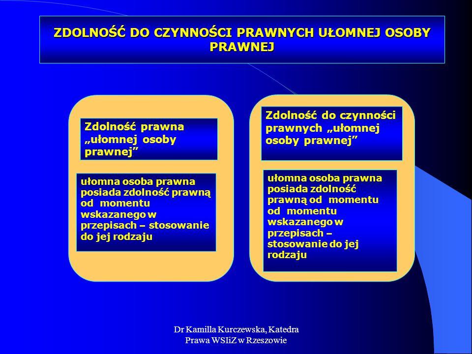 Dr Kamilla Kurczewska, Katedra Prawa WSIiZ w Rzeszowie ZDOLNOŚĆ DO CZYNNOŚCI PRAWNYCH UŁOMNEJ OSOBY PRAWNEJ ułomna osoba prawna posiada zdolność prawn