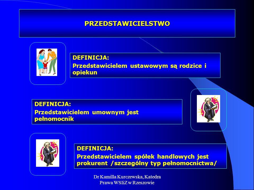 Dr Kamilla Kurczewska, Katedra Prawa WSIiZ w Rzeszowie PRZEDSTAWICIELSTWO DEFINICJA: Przedstawicielem ustawowym są rodzice i opiekun DEFINICJA: Przeds