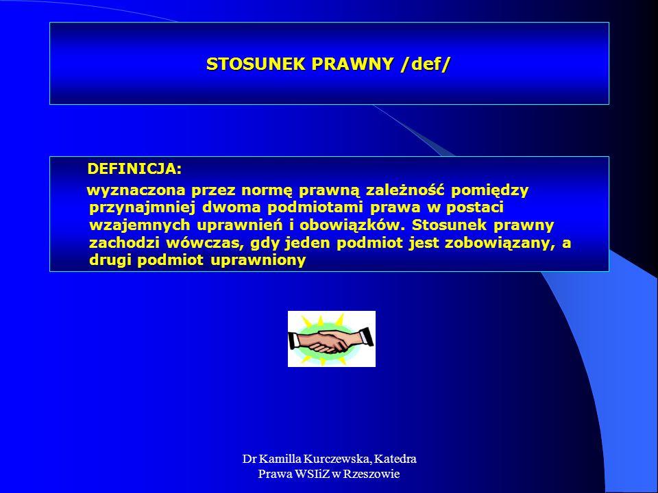 Dr Kamilla Kurczewska, Katedra Prawa WSIiZ w Rzeszowie STOSUNEK PRAWNY /def/ DEFINICJA: wyznaczona przez normę prawną zależność pomiędzy przynajmniej