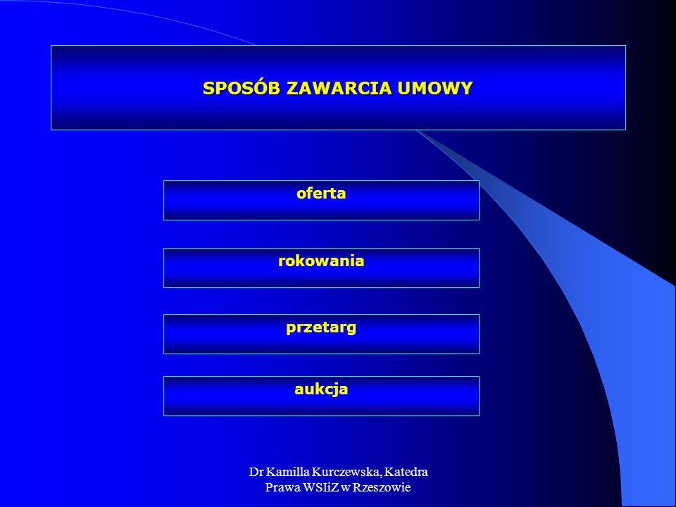 Dr Kamilla Kurczewska, Katedra Prawa WSIiZ w Rzeszowie SPOSÓB ZAWARCIA UMOWY oferta rokowania przetarg aukcja