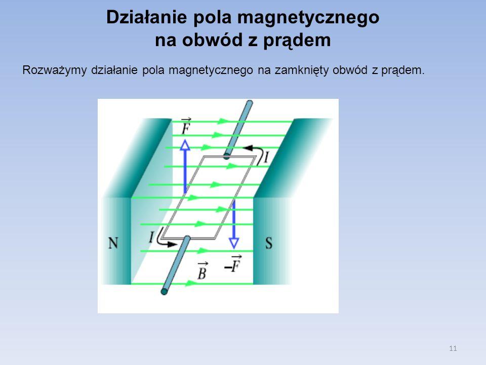 11 Rozważymy działanie pola magnetycznego na zamknięty obwód z prądem. Działanie pola magnetycznego na obwód z prądem