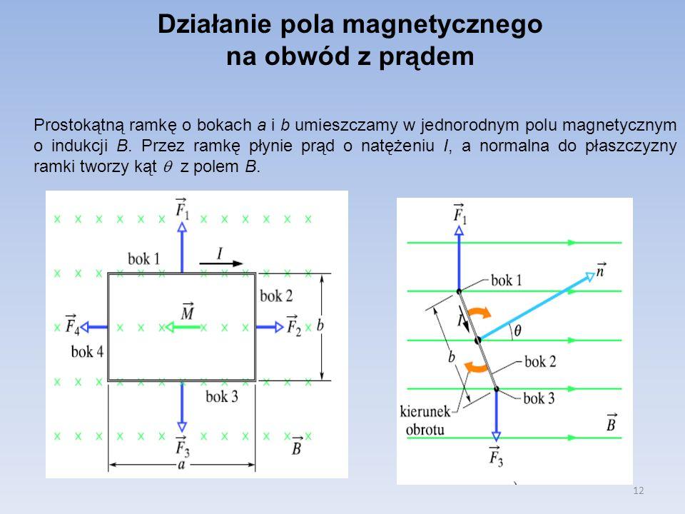 12 Działanie pola magnetycznego na obwód z prądem Prostokątną ramkę o bokach a i b umieszczamy w jednorodnym polu magnetycznym o indukcji B. Przez ram