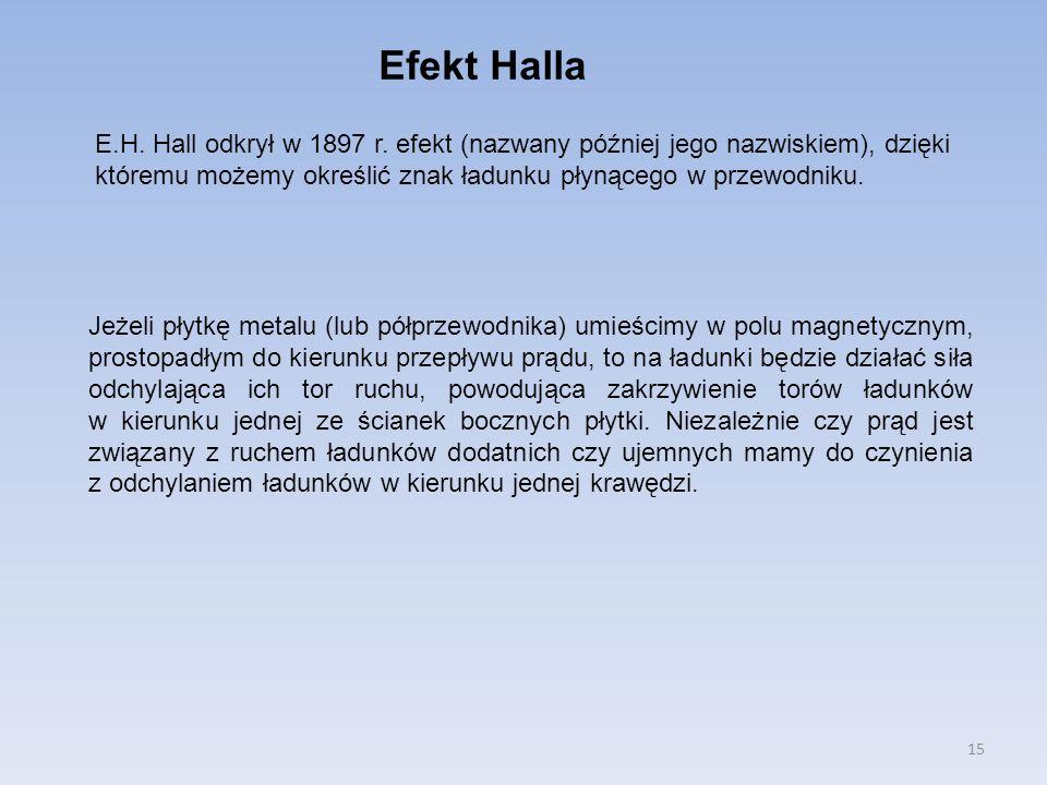 15 Efekt Halla E.H. Hall odkrył w 1897 r. efekt (nazwany później jego nazwiskiem), dzięki któremu możemy określić znak ładunku płynącego w przewodniku