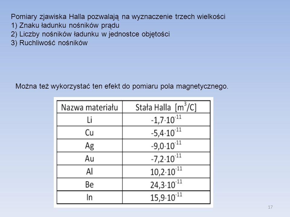 17 Pomiary zjawiska Halla pozwalają na wyznaczenie trzech wielkości 1) Znaku ładunku nośników prądu 2) Liczby nośników ładunku w jednostce objętości 3