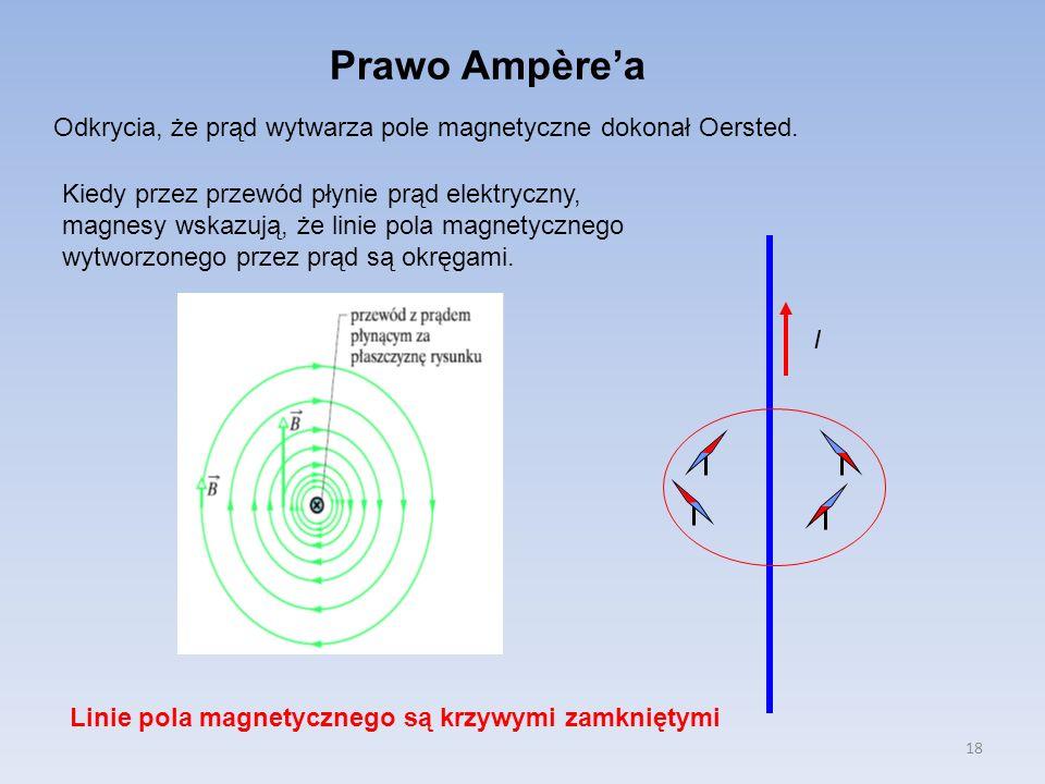 18 Prawo Ampèrea I Odkrycia, że prąd wytwarza pole magnetyczne dokonał Oersted. Kiedy przez przewód płynie prąd elektryczny, magnesy wskazują, że lini