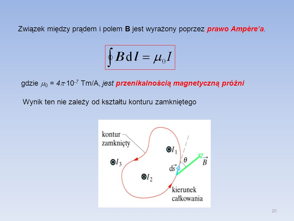 20 Związek między prądem i polem B jest wyrażony poprzez prawo Ampèrea. gdzie 0 = 4 ·10 -7 Tm/A, jest przenikalnością magnetyczną próżni Wynik ten nie