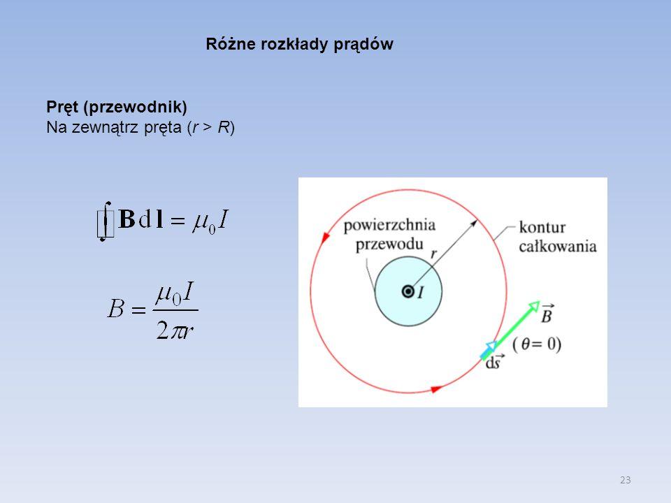 23 Różne rozkłady prądów Pręt (przewodnik) Na zewnątrz pręta (r > R)