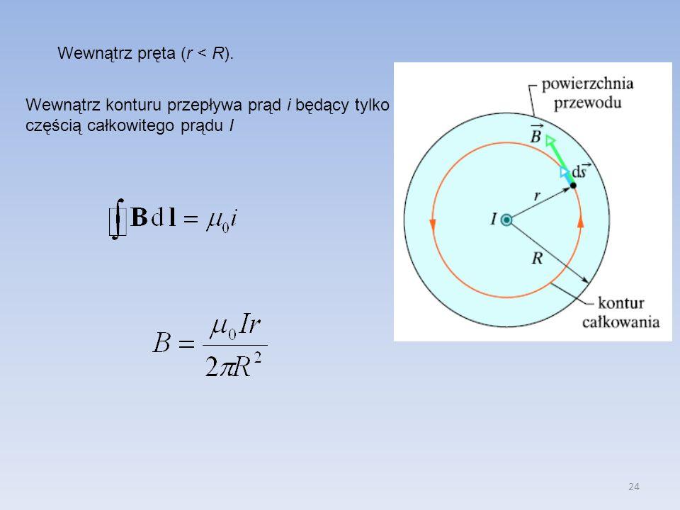 24 Wewnątrz pręta (r < R). Wewnątrz konturu przepływa prąd i będący tylko częścią całkowitego prądu I