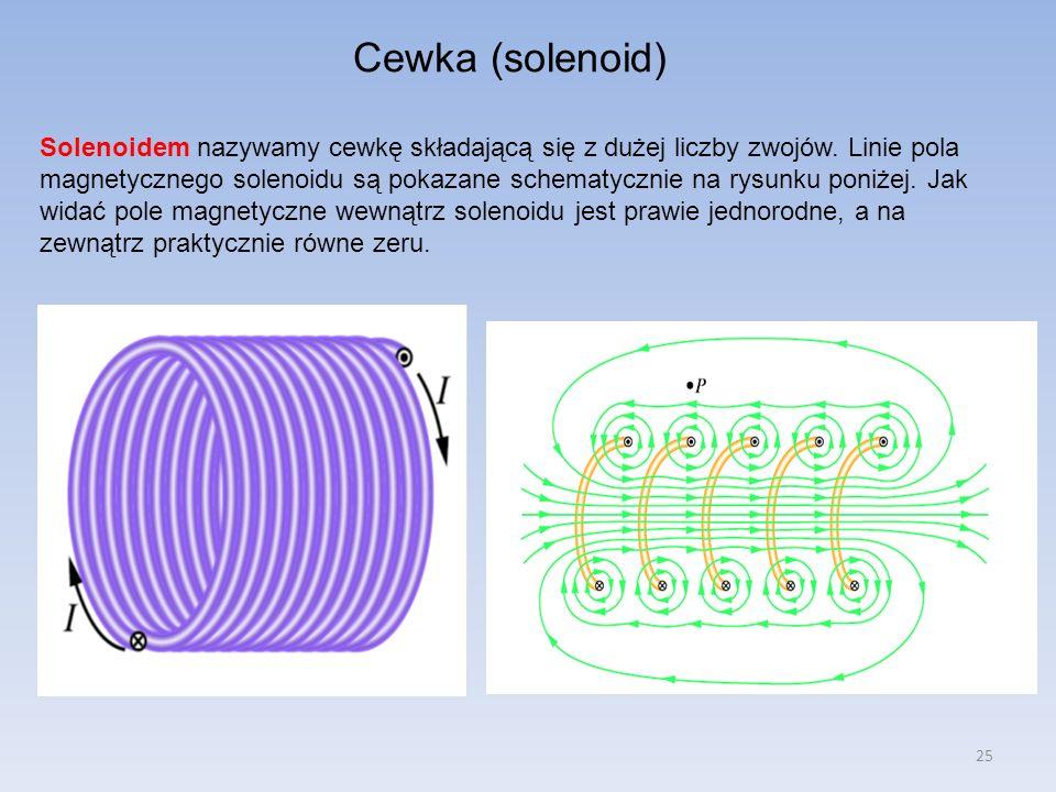 25 Cewka (solenoid) Solenoidem nazywamy cewkę składającą się z dużej liczby zwojów. Linie pola magnetycznego solenoidu są pokazane schematycznie na ry