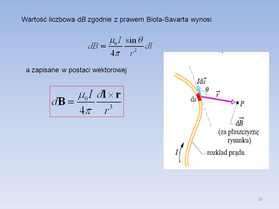 29 Wartość liczbowa dB zgodnie z prawem Biota-Savarta wynosi a zapisane w postaci wektorowej