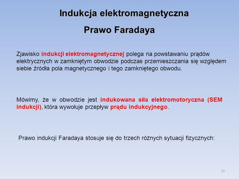32 Indukcja elektromagnetyczna Prawo Faradaya Zjawisko indukcji elektromagnetycznej polega na powstawaniu prądów elektrycznych w zamkniętym obwodzie p