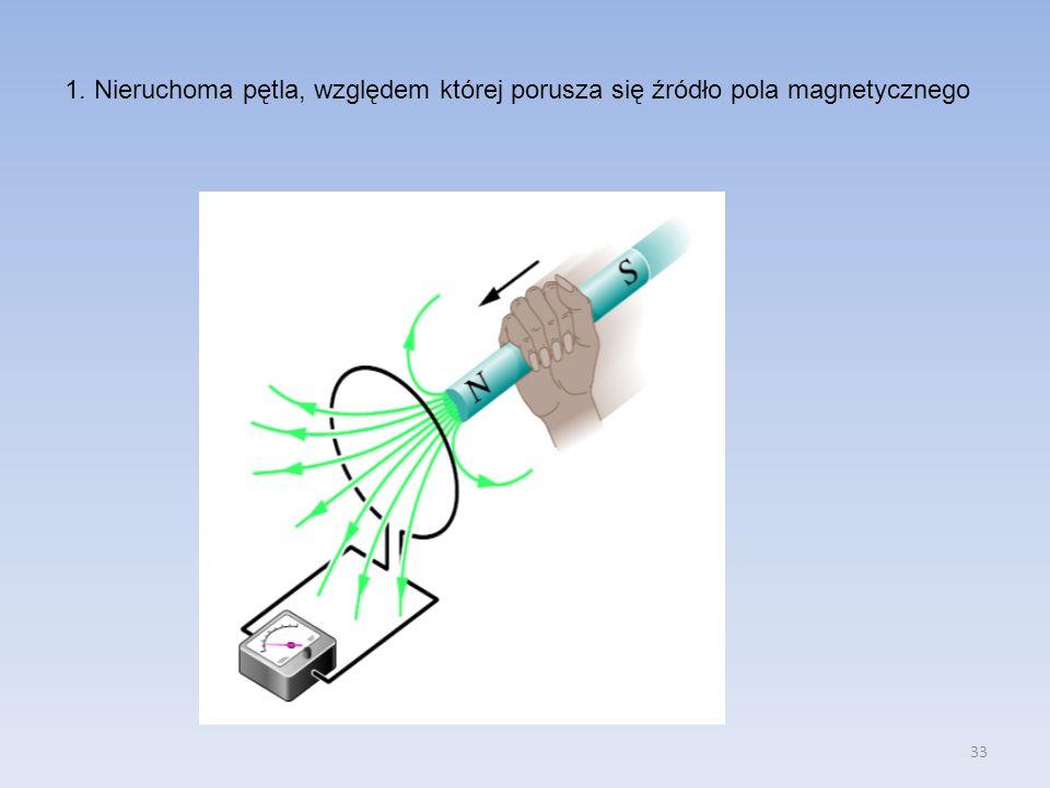 33 1. Nieruchoma pętla, względem której porusza się źródło pola magnetycznego