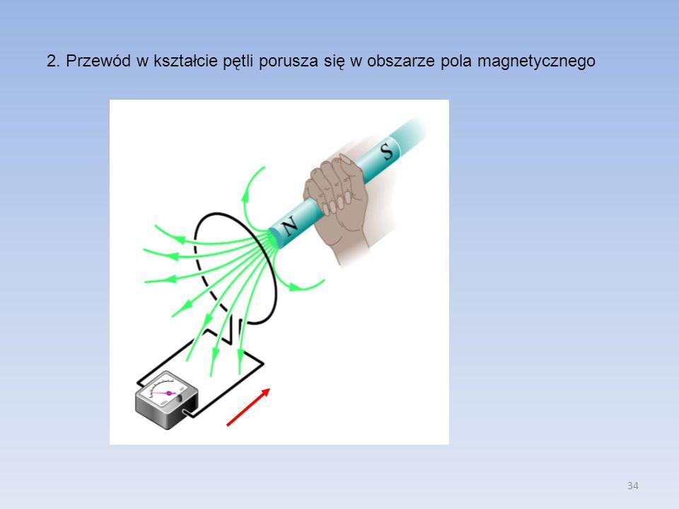 34 2. Przewód w kształcie pętli porusza się w obszarze pola magnetycznego