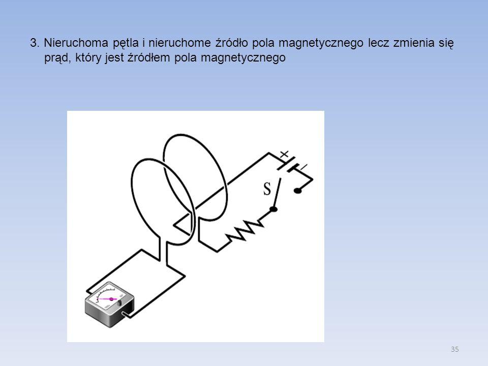 35 3. Nieruchoma pętla i nieruchome źródło pola magnetycznego lecz zmienia się prąd, który jest źródłem pola magnetycznego