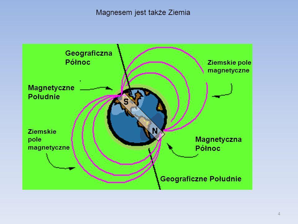 4 Magnesem jest także Ziemia Geograficzna Północ Geograficzne Południe Magnetyczne Południe Magnetyczna Północ Ziemskie pole magnetyczne Ziemskie pole
