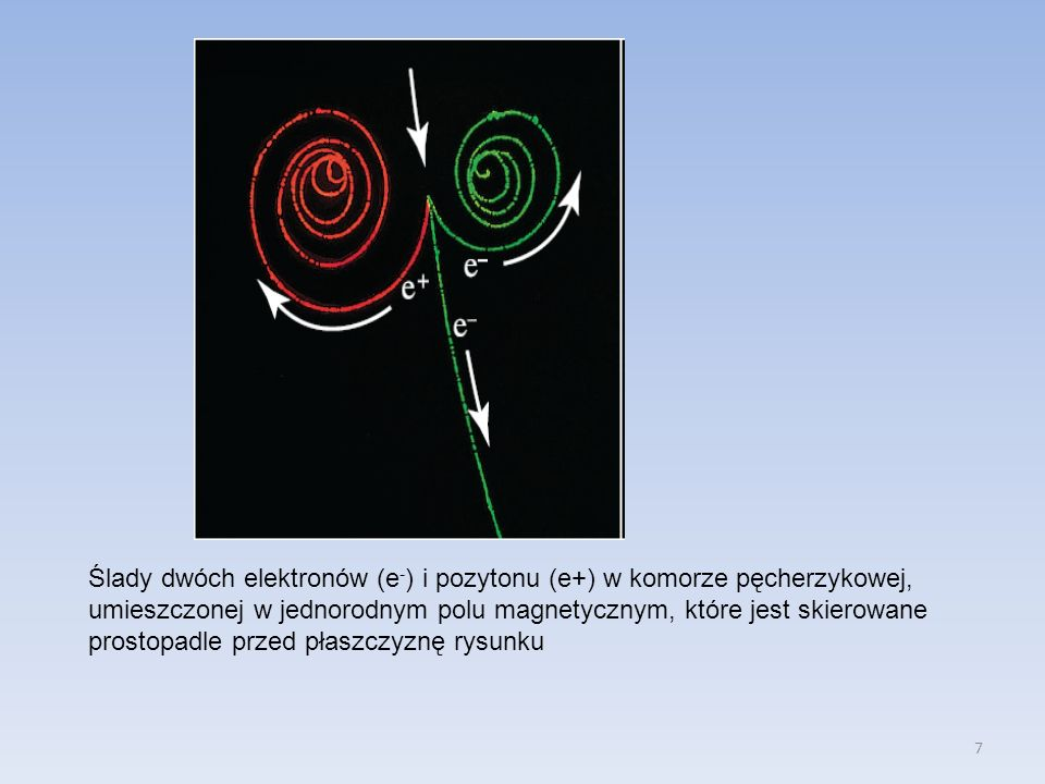 7 Ślady dwóch elektronów (e - ) i pozytonu (e+) w komorze pęcherzykowej, umieszczonej w jednorodnym polu magnetycznym, które jest skierowane prostopad