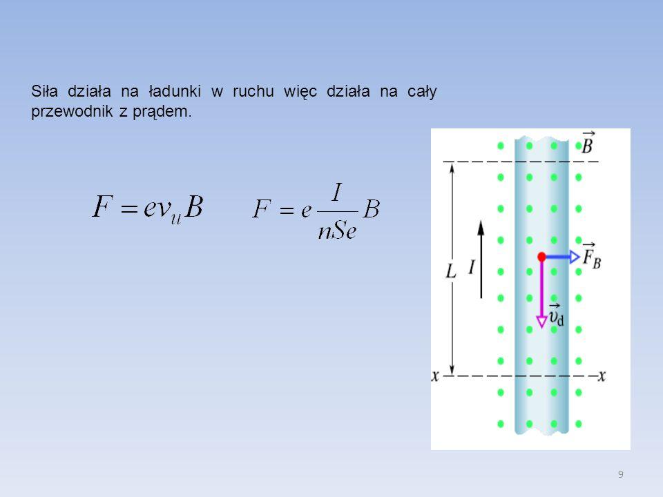 30 Przykład Obliczmy pole B na osi kołowego przewodnika z prądem Z prawa Biota-Savarta otrzymujemy ponieważ