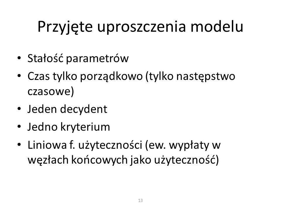 Stałość parametrów Czas tylko porządkowo (tylko następstwo czasowe) Jeden decydent Jedno kryterium Liniowa f. użyteczności (ew. wypłaty w węzłach końc