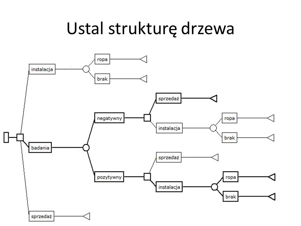 Ustal strukturę drzewa 25