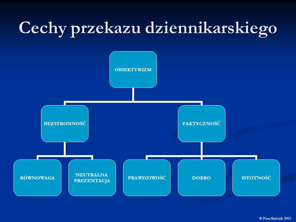 Cechy przekazu dziennikarskiego Każdy przekaz dziennikarski powinien zawierać: Klarowność Klarowność Jasność Jasność Zwięzłość Zwięzłość Wartość Wartość © Piotr Bańczyk 2005