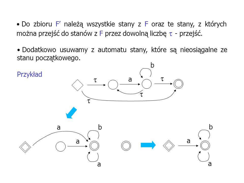 Do zbioru F należą wszystkie stany z F oraz te stany, z których można przejść do stanów z F przez dowolną liczbę - przejść. Dodatkowo usuwamy z automa
