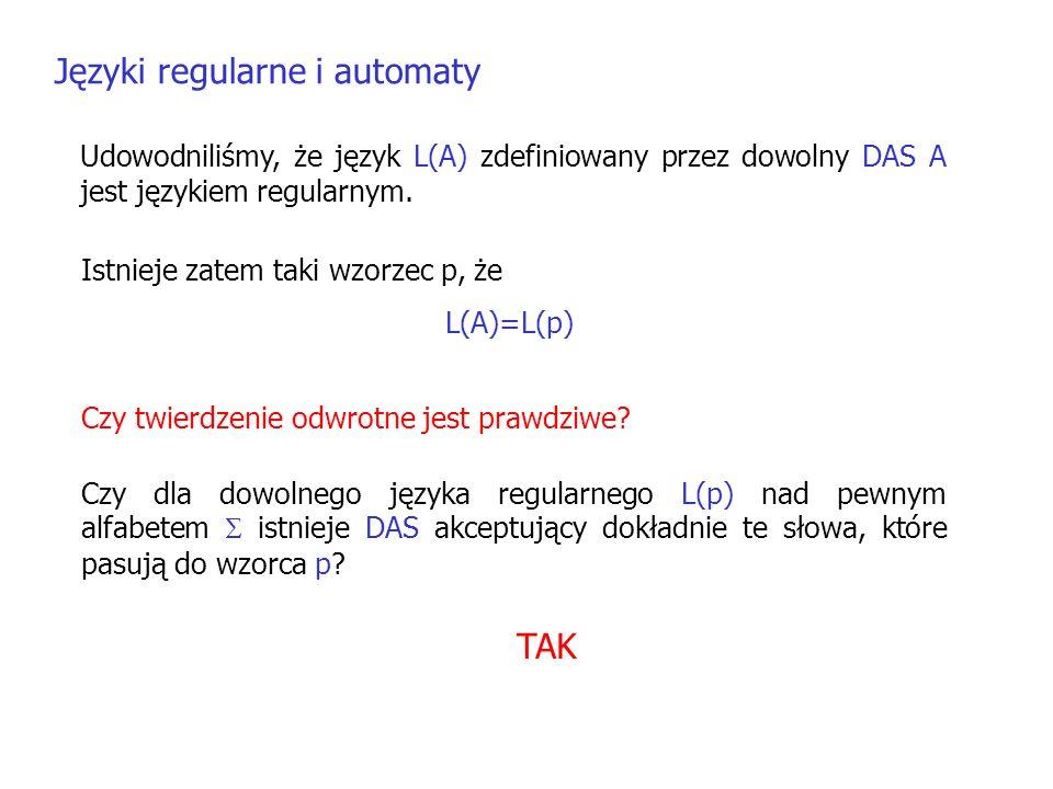 Języki regularne i automaty Udowodniliśmy, że język L(A) zdefiniowany przez dowolny DAS A jest językiem regularnym. Czy twierdzenie odwrotne jest praw