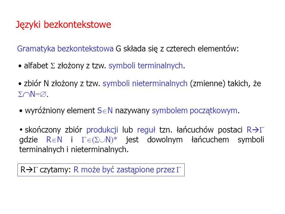 Języki bezkontekstowe Gramatyka bezkontekstowa G składa się z czterech elementów: alfabet złożony z tzw. symboli terminalnych. zbiór N złożony z tzw.