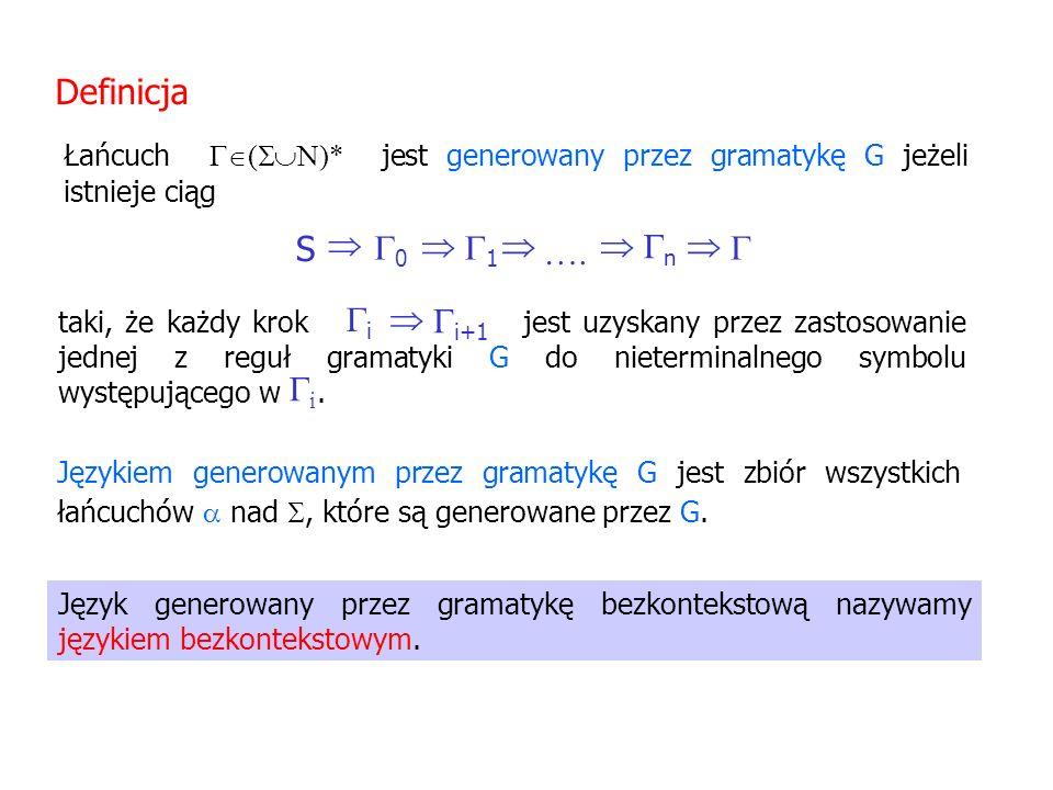 Definicja Łańcuch ( N)* jest generowany przez gramatykę G jeżeli istnieje ciąg S 0 1 n …. taki, że każdy krok jest uzyskany przez zastosowanie jednej