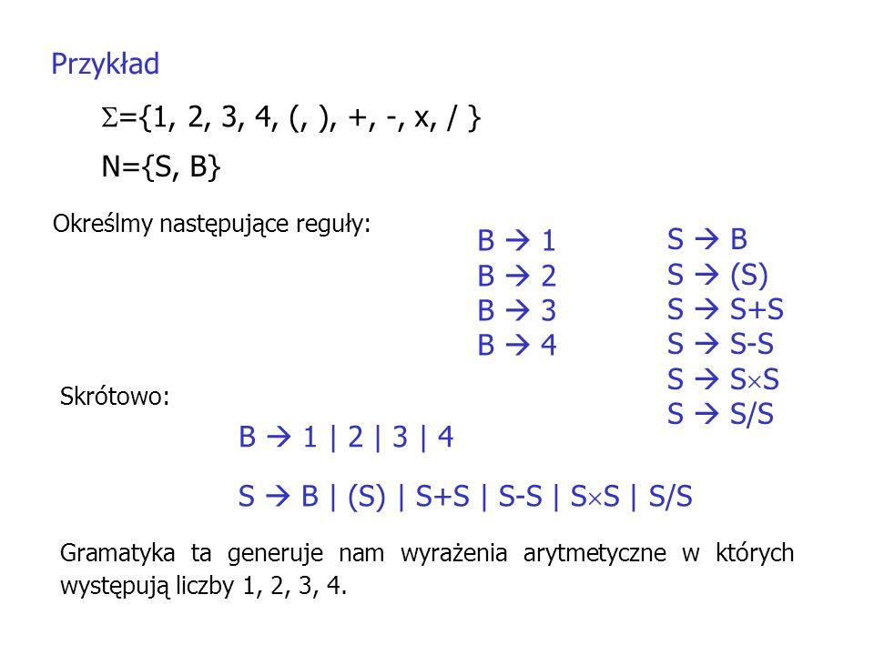 Przykład ={1, 2, 3, 4, (, ), +, -, x, / } N={S, B} Określmy następujące reguły: B 1 B 2 B 3 B 4 S B S (S) S S+S S S-S S S S S S/S Skrótowo: B 1 | 2 |