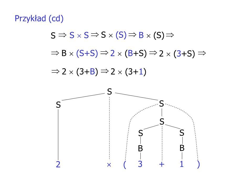 S S S (S) B (S) B (S+S) 2 (B+S) 2 (3+S) 2 (3+B) 2 (3+1) Przykład (cd) S S S S S S B B 3 1 2 + ( )