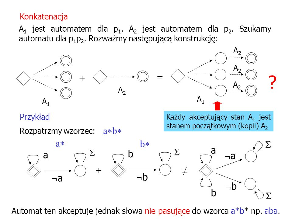 Przykład b 2 0 a a b b 1 Q={0, 1, 2} Q={{0}, {1}, {2}, {0,1}, {1,2}, {0,2}, {1,2,3}, } 0 12 012 1 02 01 2 NAS DAS