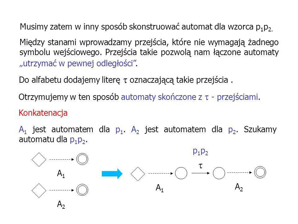 Alternatywa A1A1 A2A2 A 1 jest automatem dla p 1.A 2 jest automatem dla p 2.