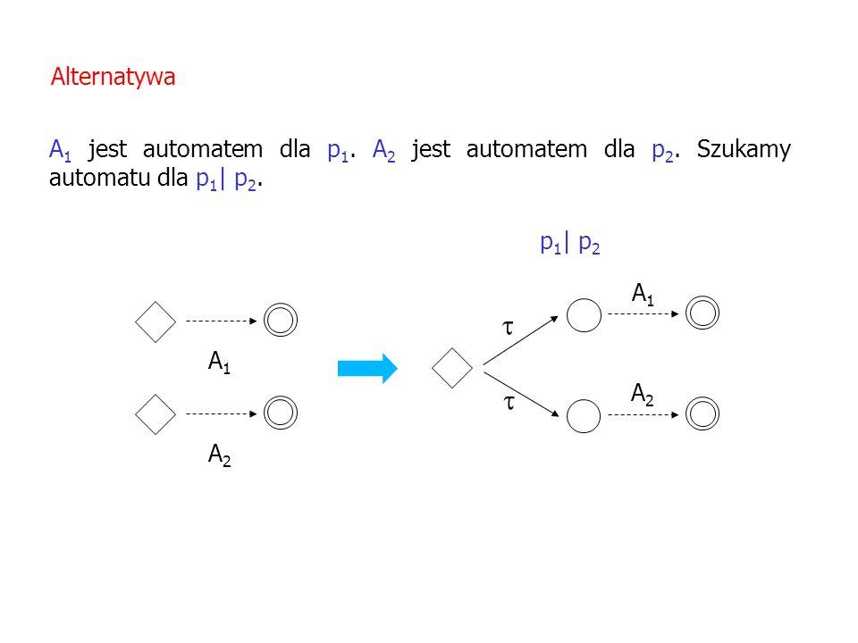 Dla gramatyki G reguły określamy w następujący sposób: Dla każdego przejścia w DAS qq x dodajemy następującą regułę do gramatyki: q xq Dla każdego stanu akceptującego q F do gramatyki dodajemy regułę q Łańcuchy generowane są przez gramatykę G w następujący sposób: Zaczynamy od symbolu początkowego q 0.