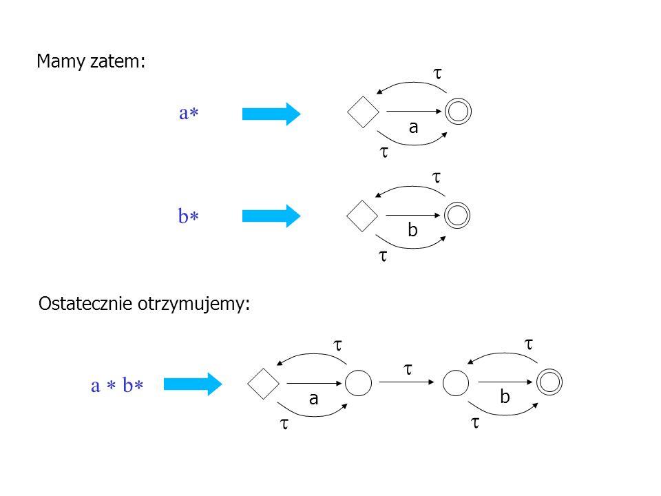 Dla każdego wyrażenia regularnego p nad pewnym alfabetem istnieje NAS akceptujący dokładnie te słowa, które pasują do p.