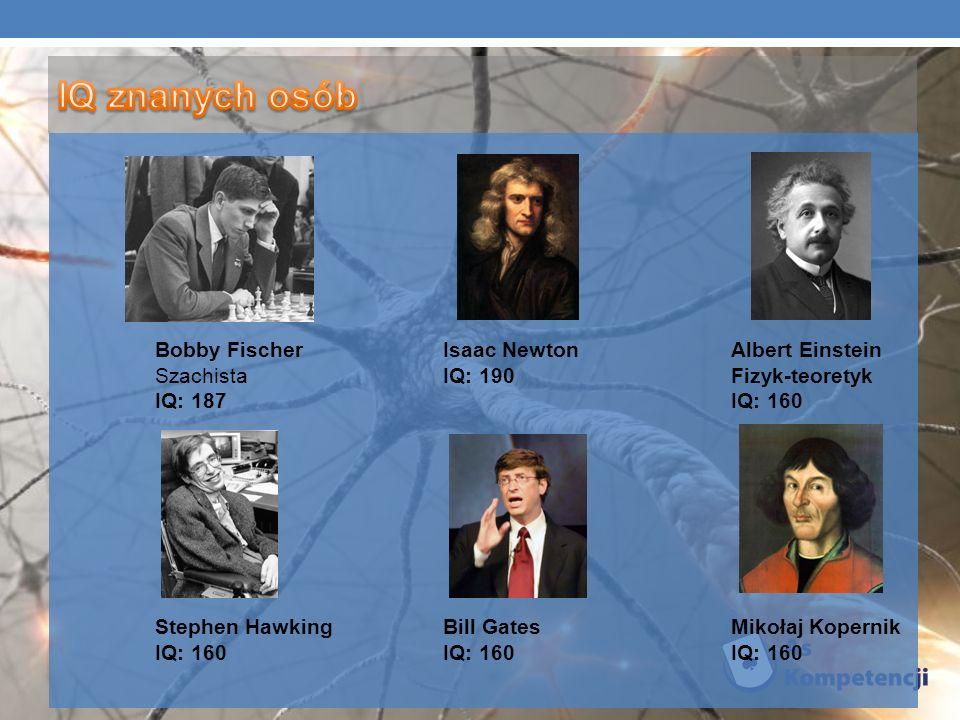 Bobby FischerIsaac Newton Albert Einstein SzachistaIQ: 190 Fizyk-teoretyk IQ: 187IQ: 160 Stephen HawkingBill GatesMikołaj Kopernik IQ: 160IQ: 160IQ: 1