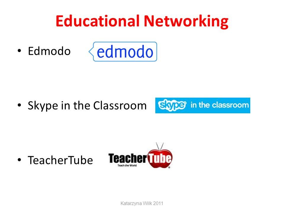 Educational Networking Edmodo Skype in the Classroom TeacherTube Katarzyna Wilk 2011