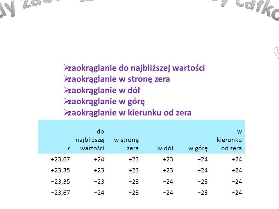r do najbliższej wartości w stronę zera w dół w górę w kierunku od zera +23,67+24+23 +24 +23,35+23 +24 23,3523 242324 23,672423242324 zaokrąglanie do