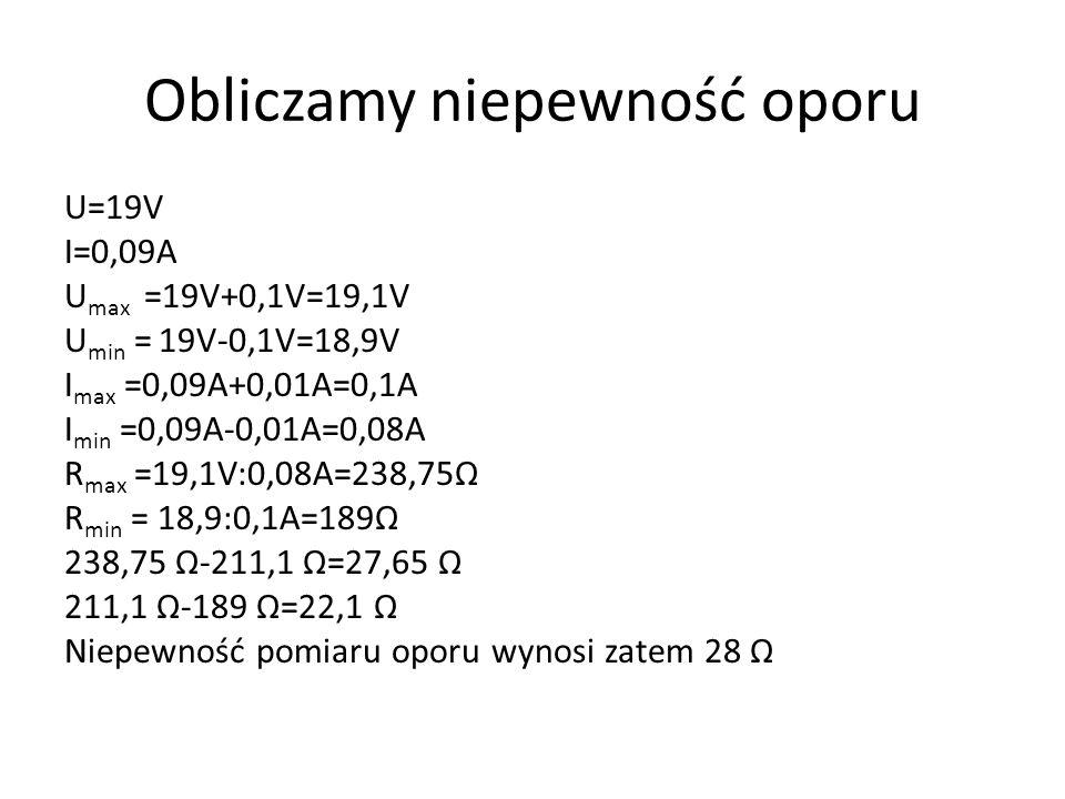 Obliczamy niepewność oporu U=19V I=0,09A U max =19V+0,1V=19,1V U min = 19V-0,1V=18,9V I max =0,09A+0,01A=0,1A I min =0,09A-0,01A=0,08A R max =19,1V:0,