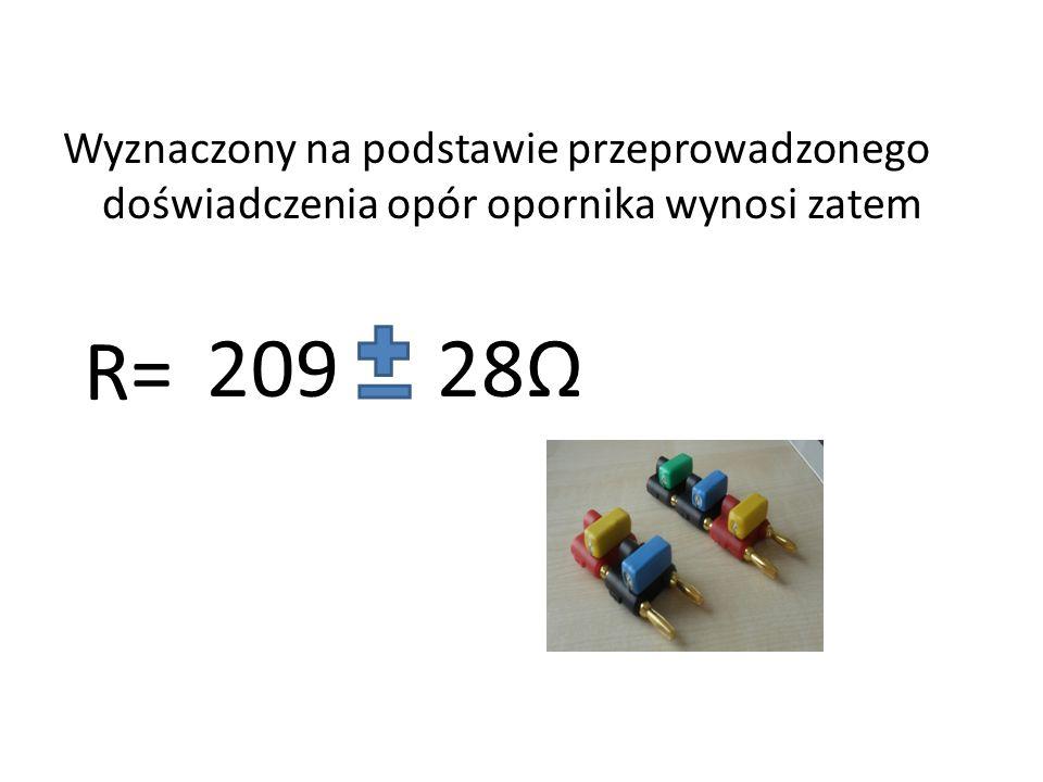 Wyznaczony na podstawie przeprowadzonego doświadczenia opór opornika wynosi zatem R= 209 28