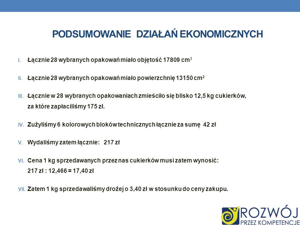 PODSUMOWANIE DZIAŁAŃ EKONOMICZNYCH I. Łącznie 28 wybranych opakowań miało objętość 17809 cm 3 II.