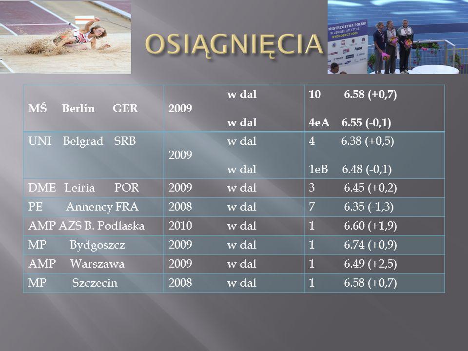 MŚ Berlin GER w dal 2009 w dal 10 6.58 (+0,7) 4eA 6.55 (-0,1) UNI Belgrad SRB w dal 2009 w dal 4 6.38 (+0,5) 1eB 6.48 (-0,1) DME Leiria POR2009 w dal3 6.45 (+0,2) PE Annency FRA2008 w dal7 6.35 (-1,3) AMP AZS B.