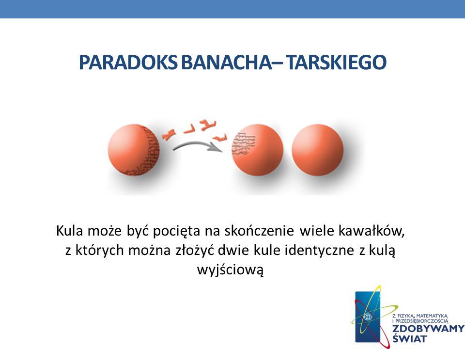 PARADOKS BANACHA– TARSKIEGO Kula może być pocięta na skończenie wiele kawałków, z których można złożyć dwie kule identyczne z kulą wyjściową