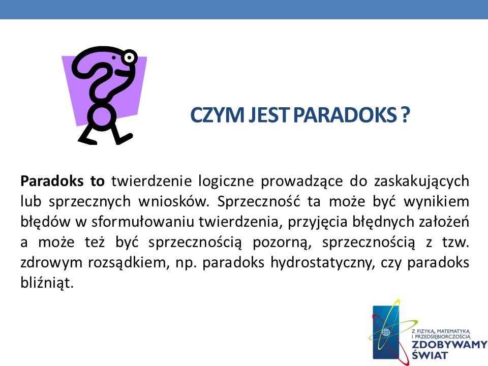 PARADOKSY W MATEMATYCE Do paradoksów matematycznych należą m.in.: paradoks Monty Halla, paradoks Hilberta, paradoks Zenona z Elei paradoks Banacha - Tarskiego