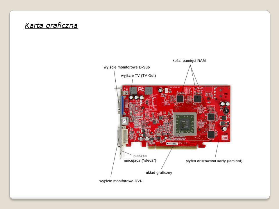 Budowa karty graficznej procesor graficzny (GPU ang.