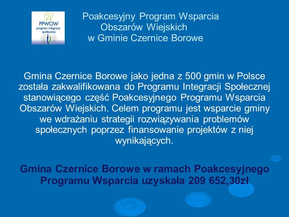 Poakcesyjny Program Wsparcia Obszarów Wiejskich w Gminie Czernice Borowe Gmina Czernice Borowe jako jedna z 500 gmin w Polsce została zakwalifikowana