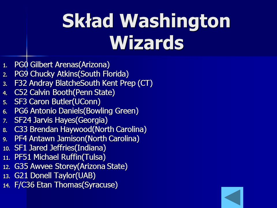 Skład Washington Wizards 1. PG0 Gilbert Arenas(Arizona) 2. PG9 Chucky Atkins(South Florida) 3. F32 Andray BlatcheSouth Kent Prep (CT) 4. C52 Calvin Bo