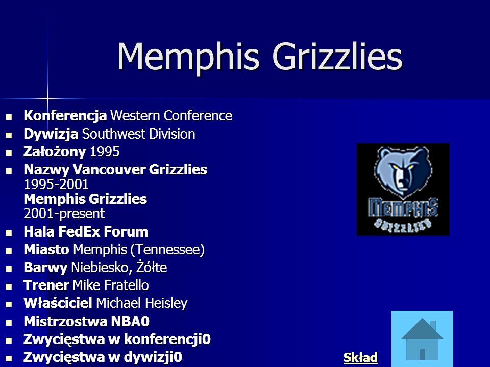 Memphis Grizzlies Konferencja Western Conference Konferencja Western Conference Dywizja Southwest Division Dywizja Southwest Division Założony 1995 Za