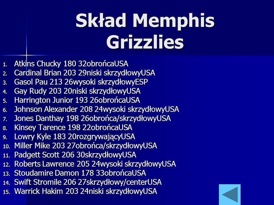 Skład Memphis Grizzlies 1. Atkins Chucky 180 32obrońcaUSA 2. Cardinal Brian 203 29niski skrzydłowyUSA 3. Gasol Pau 213 26wysoki skrzydłowyESP 4. Gay R